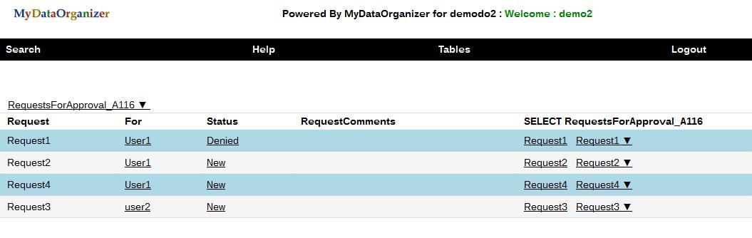 MyDataOrganizer Approval Management Application – MyDataOrganizer Platform