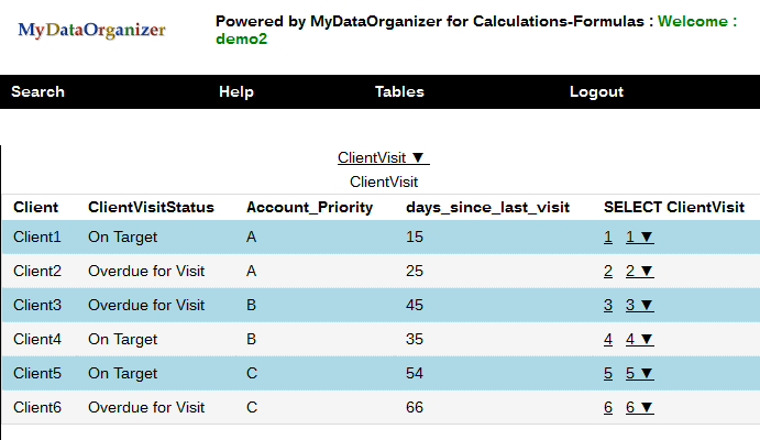 MyDataOrganizer Report OnTarget/Overdue Client Visits