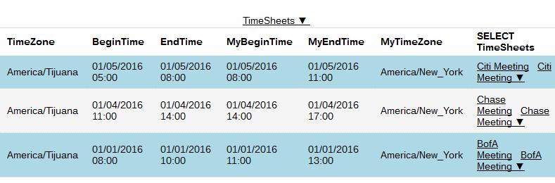 Time Zone Analytics – MyDataOrganizer Online Database Platform